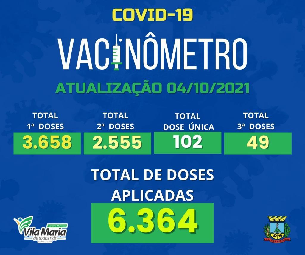 VACINÔMETRO DE VILA...